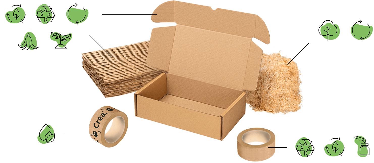 Embalajes y cajas ecologicas